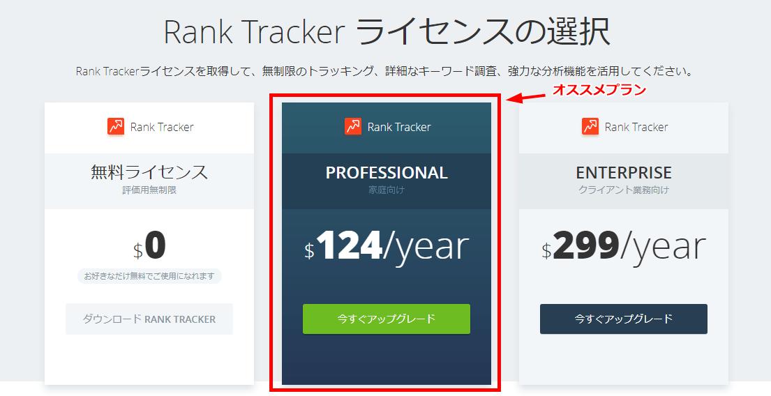 キーワード検索順位チェックツール「Rank Tracker」とは?